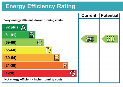 Helping customers save energy and money